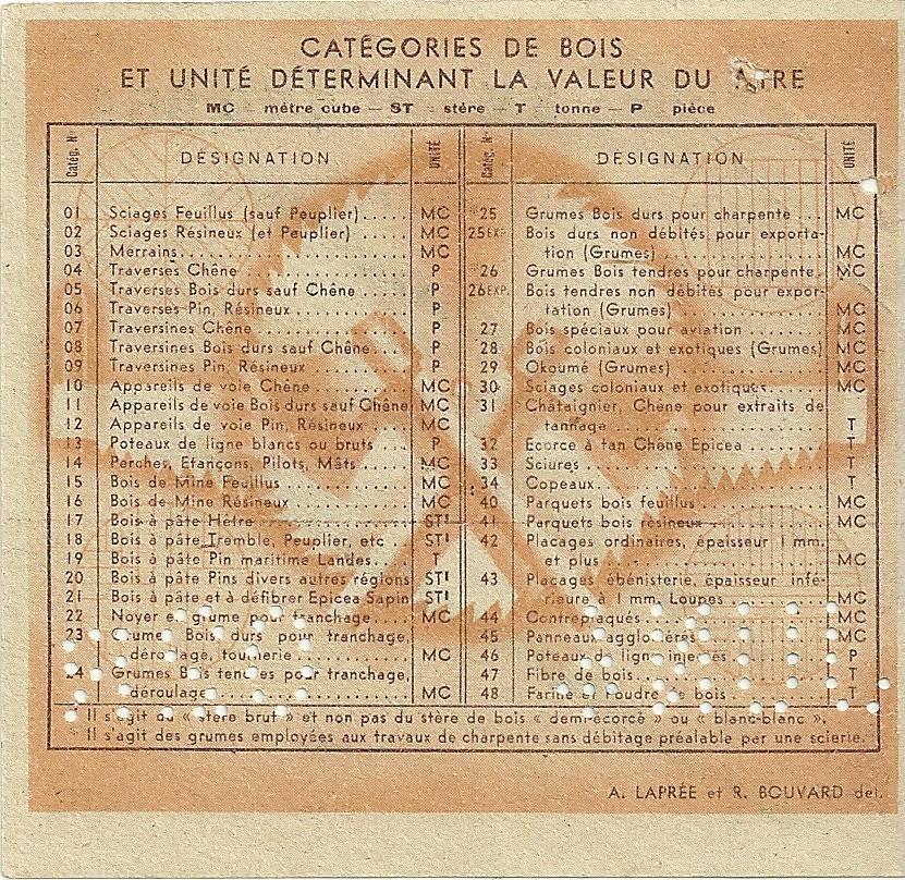 SECTION DU BOIS - Bon BV - BON-MATIERE POUR 0,10 UN Dixième d'UNITE - 02R - 779,958 - DOS