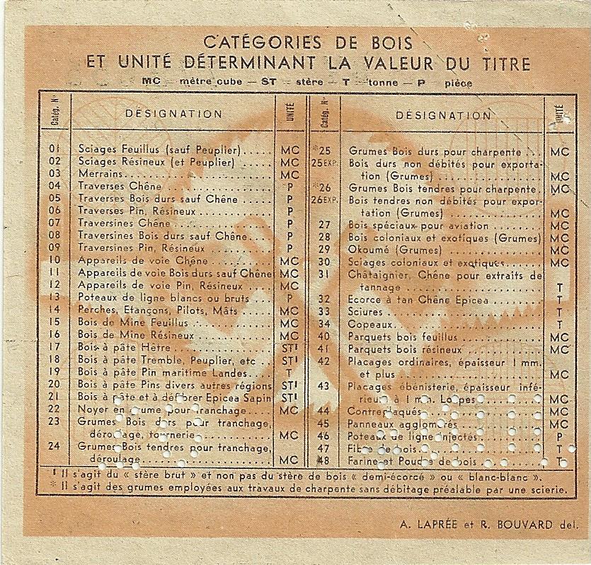 SECTION DU BOIS - Bon BV - BON-MATIERE POUR 0,10 Un Dixième d'UNITE - 01 - 779,654 - DOS