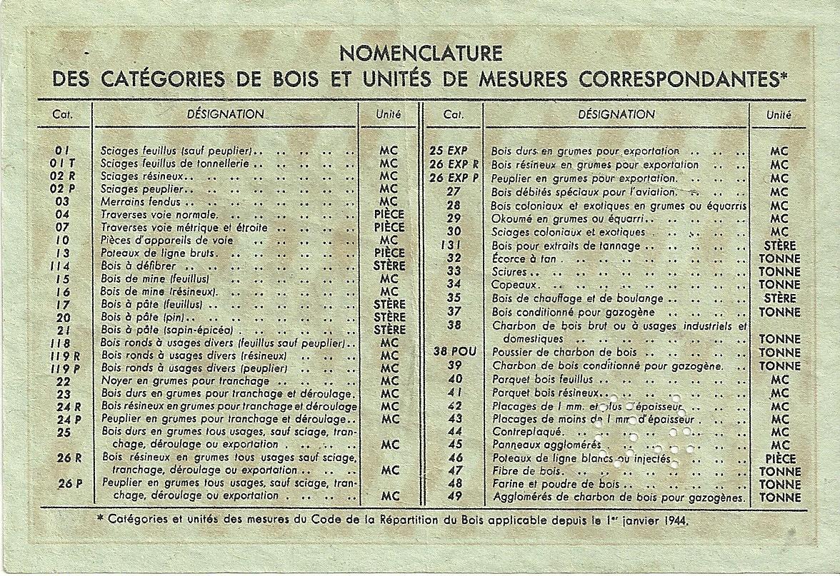 SECTION DU BOIS - TICKET-MATIERE POUR 0,100 CENT MILLIEMES D'UNITE - 40 - SERIE A - 715,652 - DOS