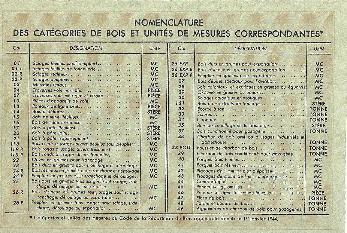 SECTION DU BOIS - TICKET-MATIERE POUR 0,100 CENT MILLIEMES D'UNITE - SERIE A - 722,752 - DOS